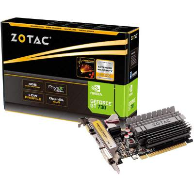 Best low profile video card